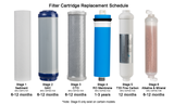 Ukoke 6th Stage Alkaline & Mineral Water Filter Replacement Cartridge for Reverse Osmosis System, 2x10