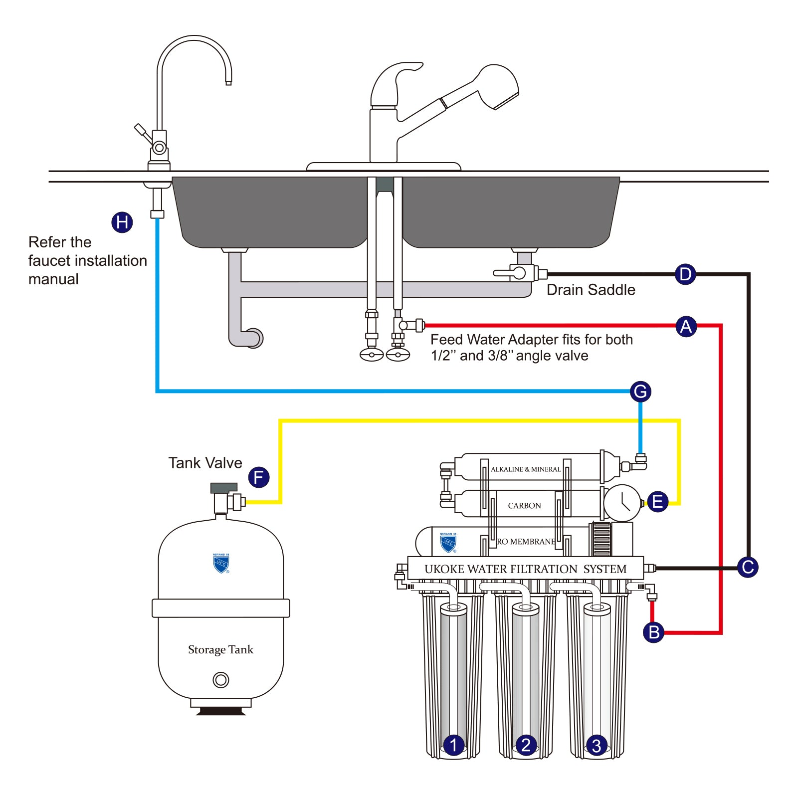 Ukoke 6 Stages Reverse Osmosis, Water Filtration System, 75 GPD with on