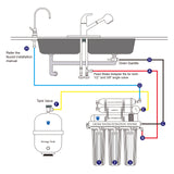 Ukoke 6 Stages Reverse Osmosis, Water Filtration System, 75 GPD with Pump