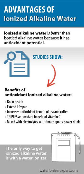 Advantages of Ionized Alkaline Water