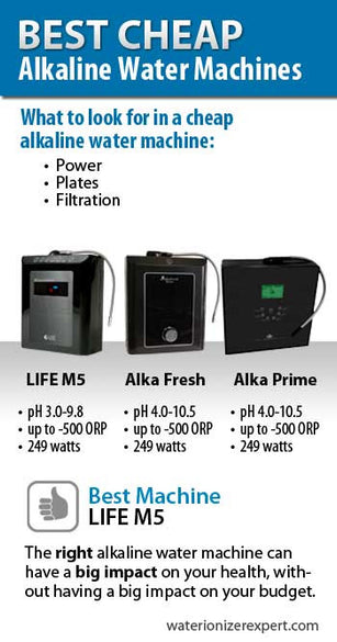 Best cheap alkaline water machines