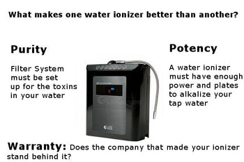 How to Purchase a Water Ionizer