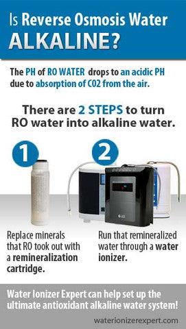 Is Reverse Osmosis Water Alkaline?