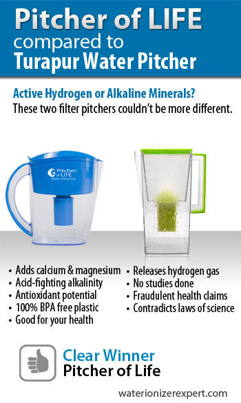 pitcher of life compared to turapur water pitcher water ionizer expert