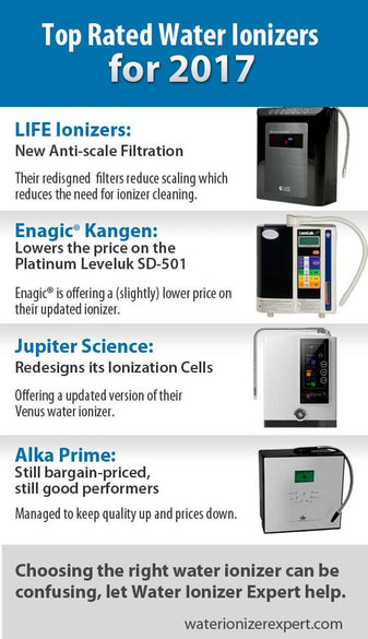 Top Rated Water Ionizers for 2017