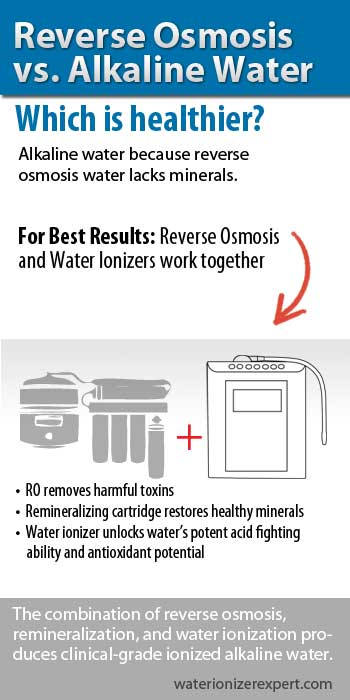 Reverse osmosis vs alkaline water compared image