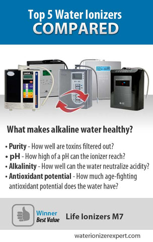 top 5 water ionizers compared