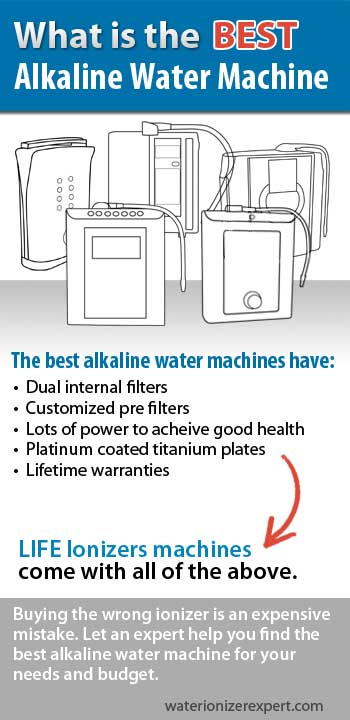 Best alkaline water machine image