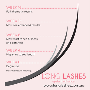 LONG LASHES EYELASH ENHANCER