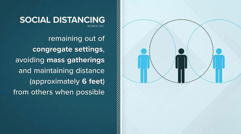 What does social distancing