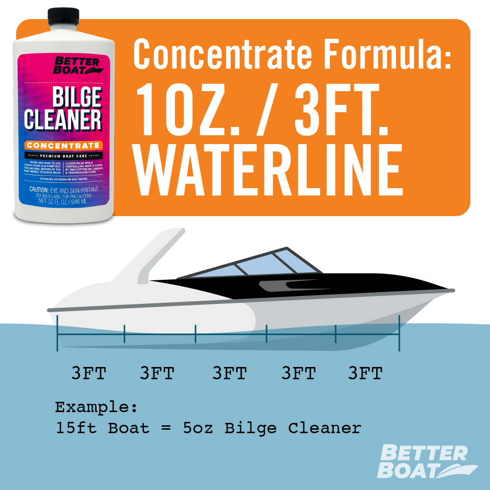 Load image into Gallery viewer, Bilge Cleaner Concentrate 1oz per 3ft of waterline
