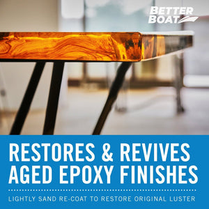 Epoxy Resin Table Top Gallon Set for Wood Table
