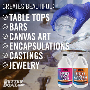 Epoxy Resin Table Tops Bars Canvas Castings
