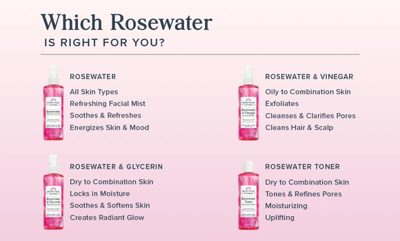 Which Rosewater is Right for You?