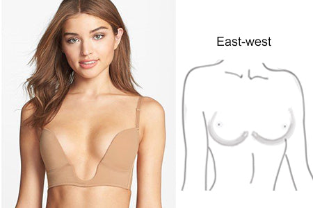 breast shape East-West