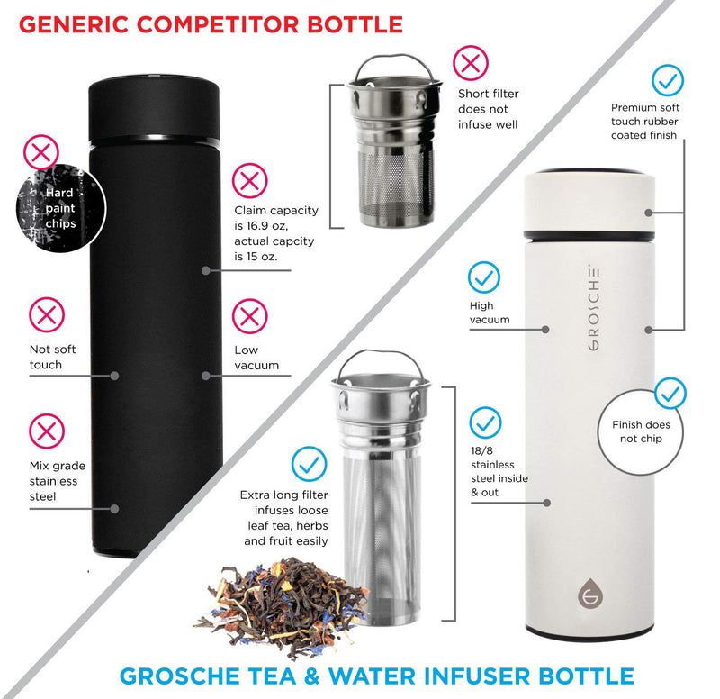 White Thermal Tea Infuser