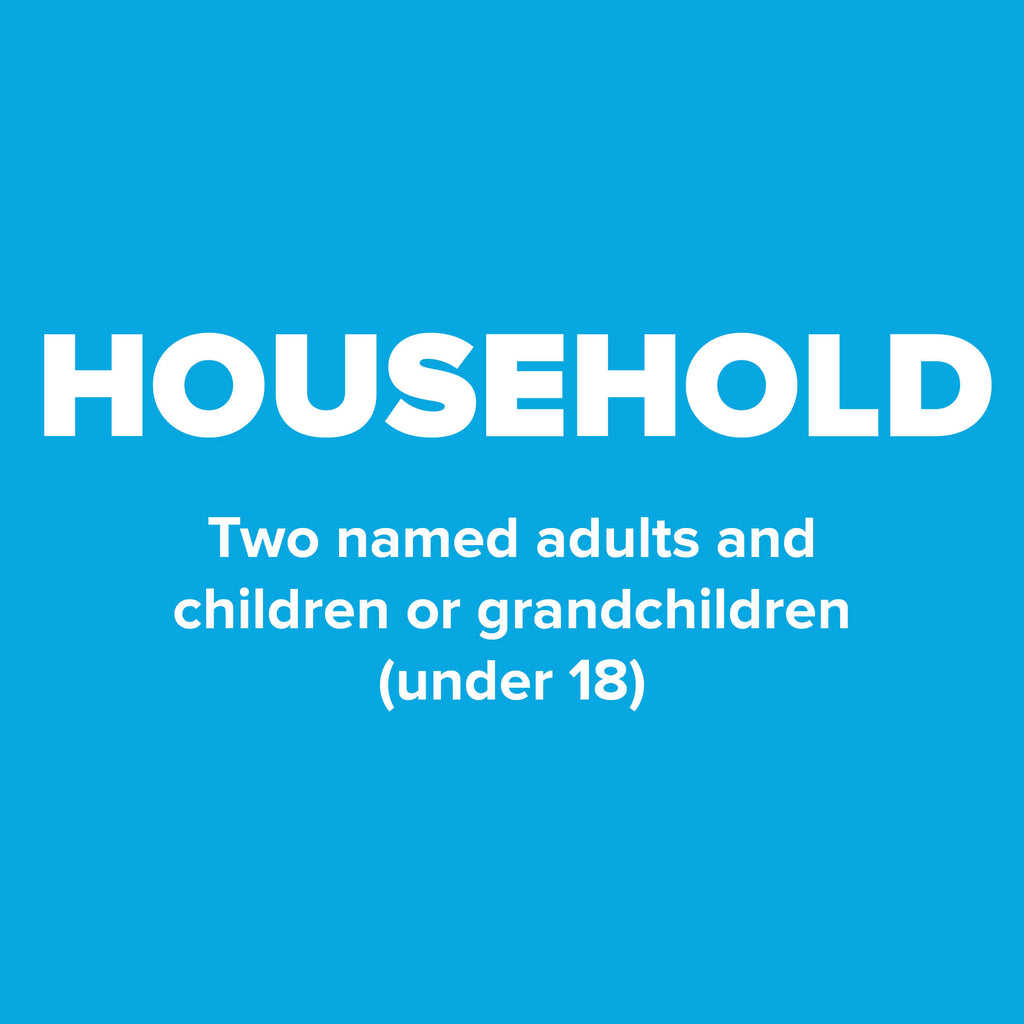 Museum Membership: Household