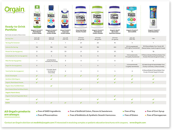 Download our Product Chart