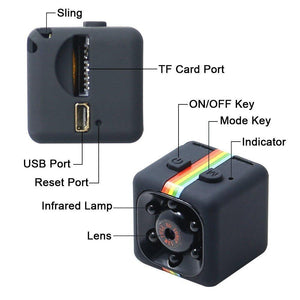 Copy of MiniEye™ DV 1080P Camera