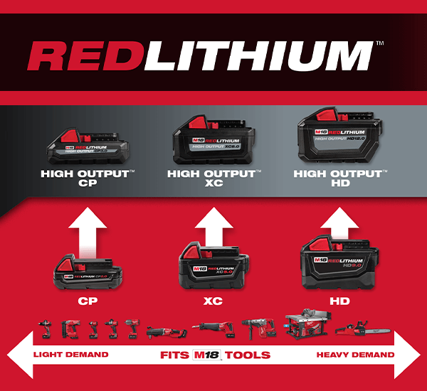 milwaukee m18 Red Lithium Battery graphic