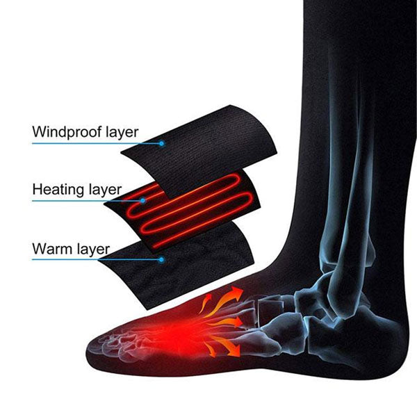 Rechargeable Comfy Heated Electric Battery - Powered Socks
