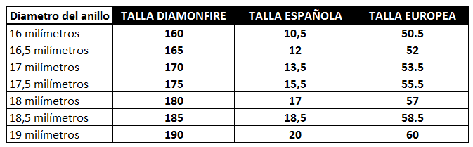 Tallas Diamonfire