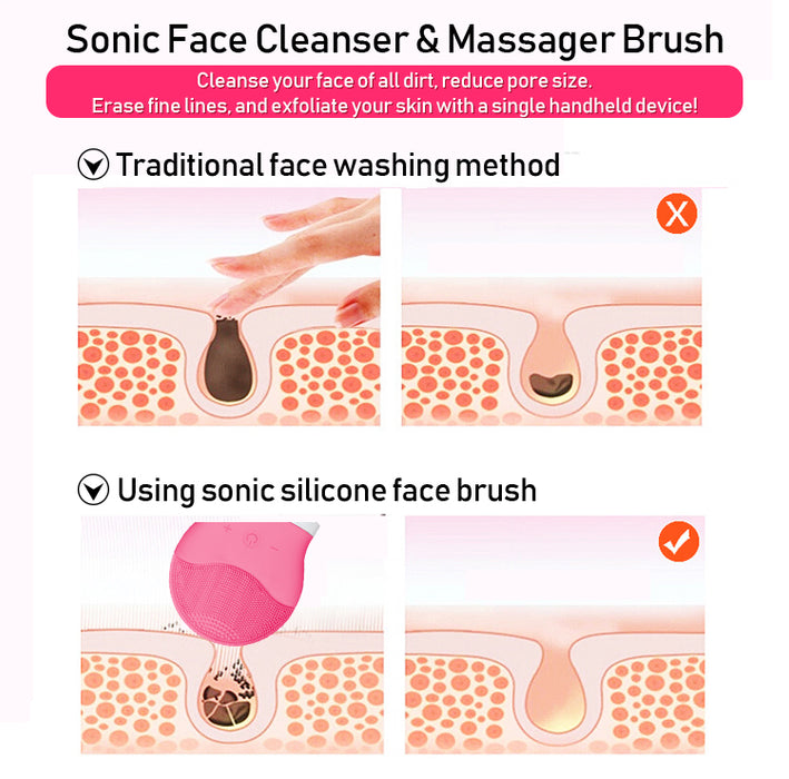 Sonic Silicone Face Cleanser and Massager Brush - iSagax
