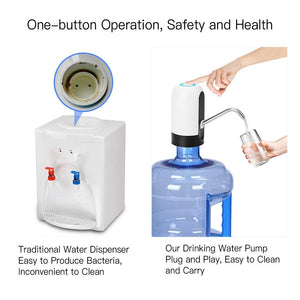 Smart Automatic Bottled Drinking Water Pump - USB Charging