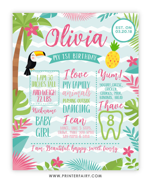 Luau Birthday Board