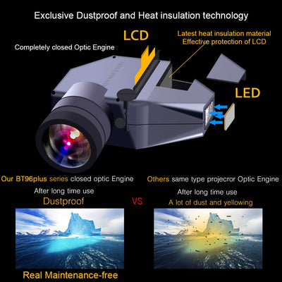LED Projector Full HD 1080P Support 4K