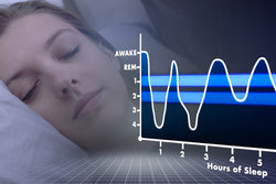 Managing Sleep: Feel Awake & Rested