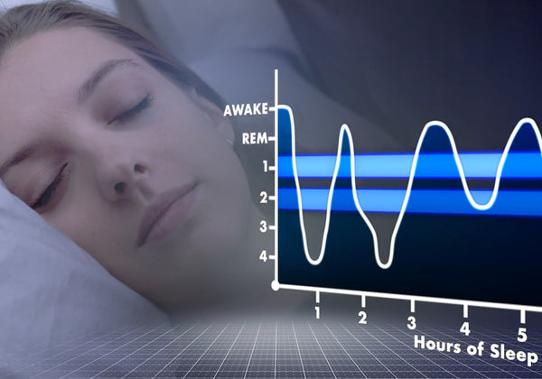 Managing Sleep: Feel Awake & Rested - Training Network