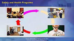 OSHA General Industry: Safety and Health Programs - Training Network