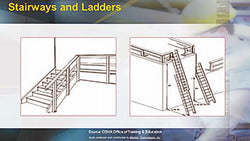 OSHA Construction: Stair and Ladder Safety