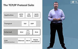 Networking Essentials: TCP/IP Basics - Training Network