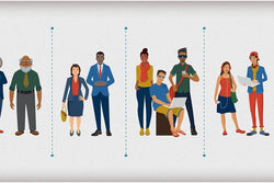 Employee Motivation: Leading Generationally Diverse Teams