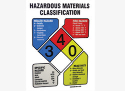 Hazard Communication - Your Key To Chemical Safety Update