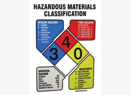 HAZWOPER - Hazmat Labeling - Training Network