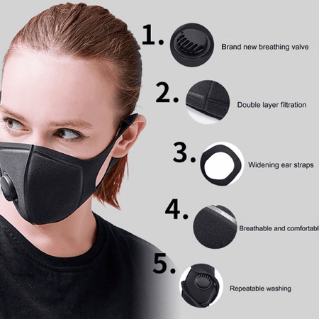 SURPRISEYOU - CleanAir™️ - Virus Protection Mask