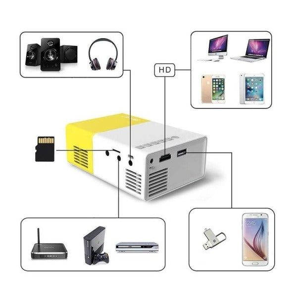 HD Mini Home Projector - SURPRISEYOU