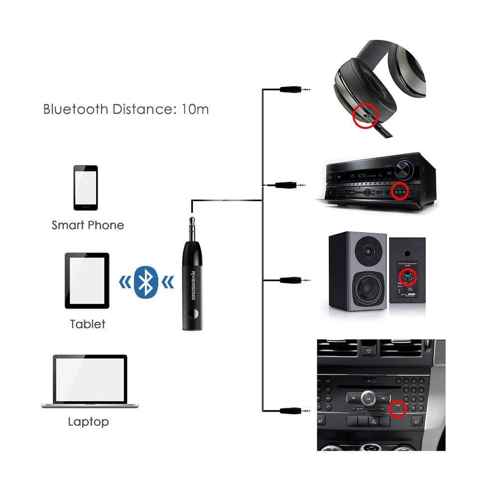 RIVERSONG Wireless Bluetooth 4.1 Receiver Aux Receiver Mini Bluetooth Receiver