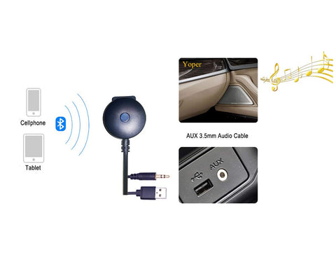 Bluetooth Kit for BMW and Mini Cooper of Android iPhone iPod