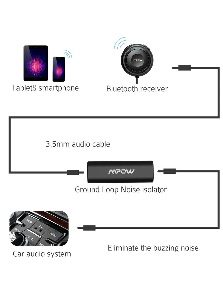 Mpow MBR2 Bluetooth Car Kits for Hands-Free Calling, Bluetooth
