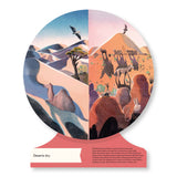 A circular page from the book Our World depicting two half illustrations of a desert landscape. The half on the left features a camel sitting and surrounded by sand dunes. The illustration on the right depicts an array of animals native to the desert lands.
