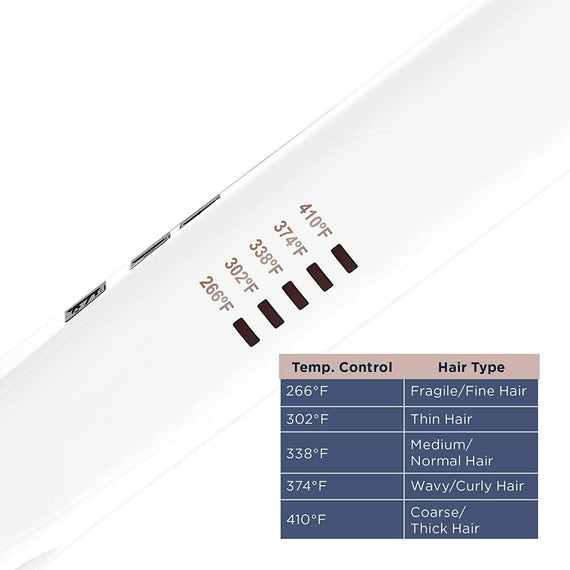 Conair Double Ceramic 1 Inch Flat Iron (White/Rose Gold) technology provides a higher ceramic content for even heat that's gentle on hair, with anti-frizz control for silky smooth styles - C-CS221N