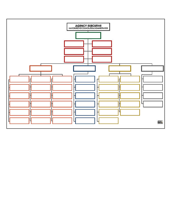 SIGN5011 - Dry Erase Organizational ICS Chart