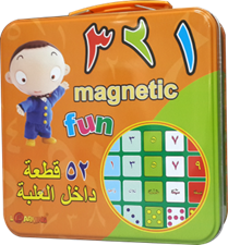 Magnetic Numbers Hindi