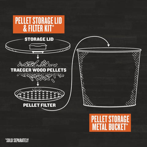 Traeger 20 lb. Maple Wood Pellets