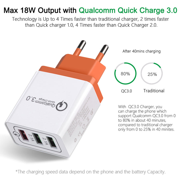 18W QC3.0 Phone Charger