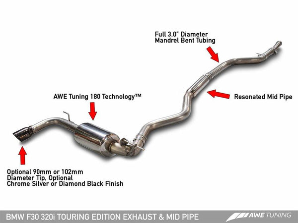 AWE Tuning BMW F30 320i Exhaust + Performance Mid Pipe